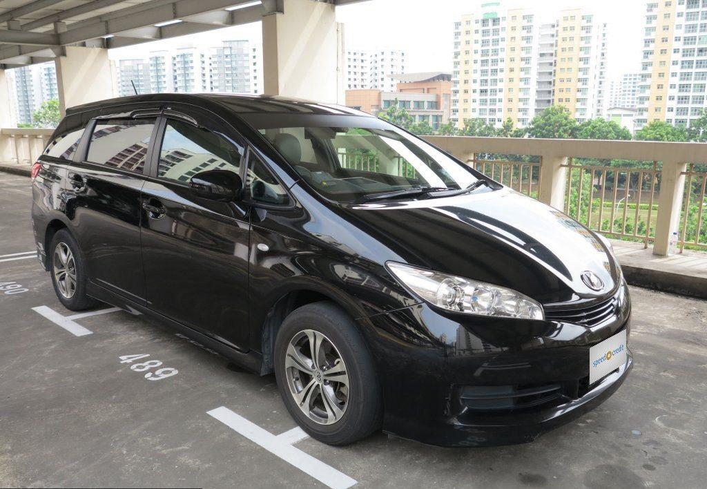 Refinancing used car loan rates 10