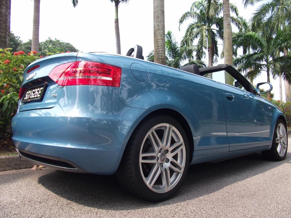 Audi Used Car Loan Rates